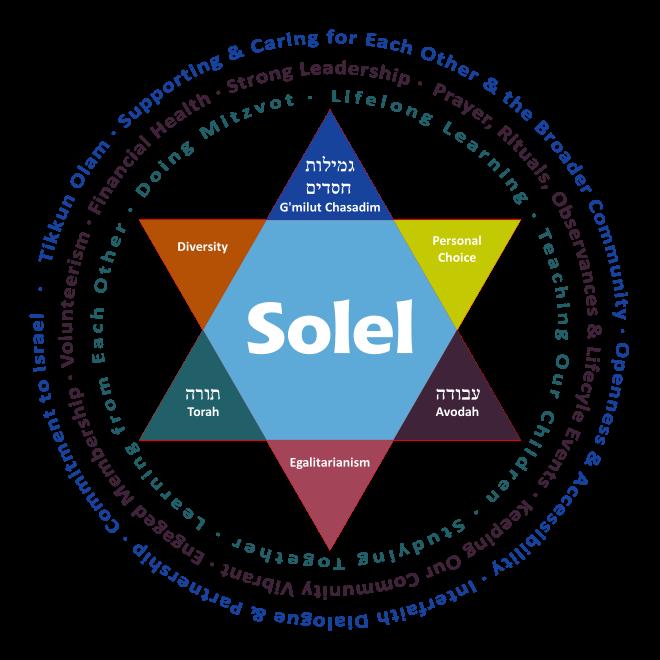 Solel_Mission_660px
